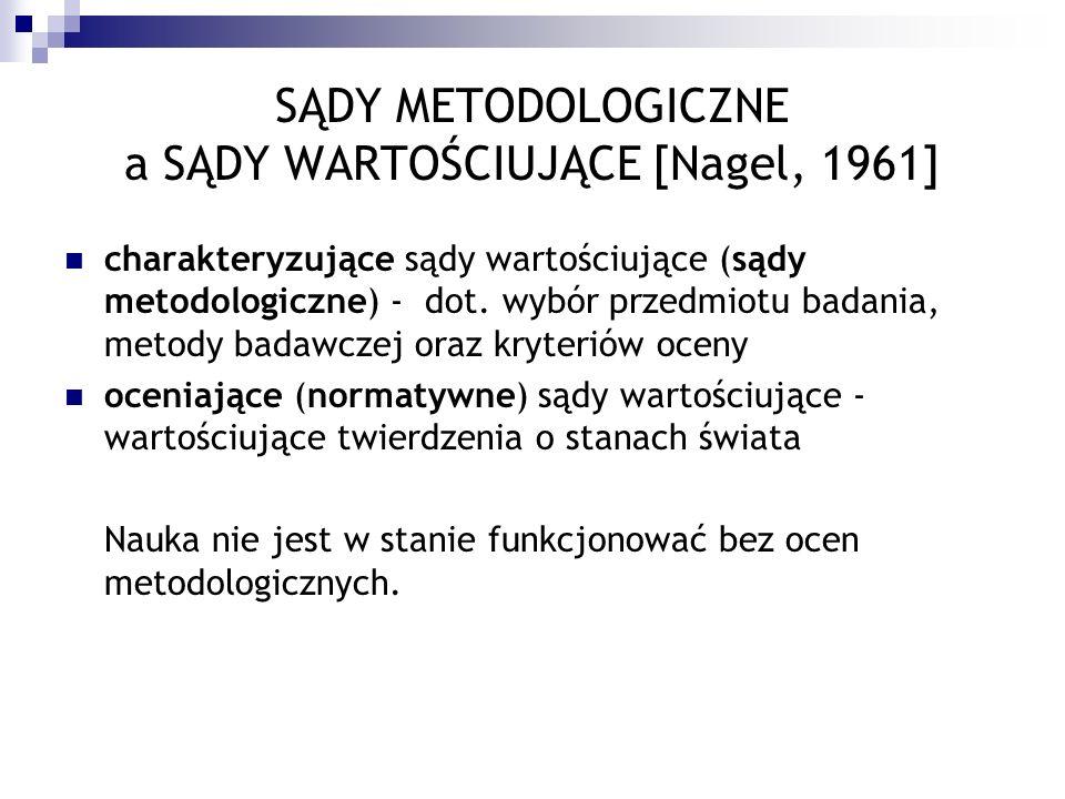 SĄDY METODOLOGICZNE a SĄDY WARTOŚCIUJĄCE [Nagel, 1961]